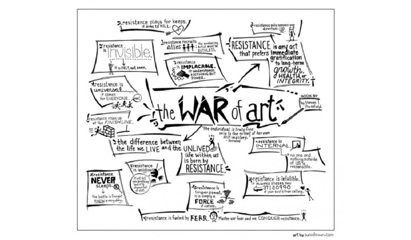 The War of Art illustration by sunnibrown com