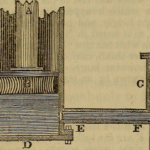 Eli Whitney patents the cotton gin, revolutionizing the production of cotton