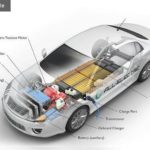 All-electric vehicle